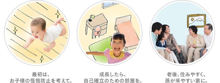 お子様のけが防止 成長したらジ自己確立のための部屋を 老後済みやすく孫が来やすい家に